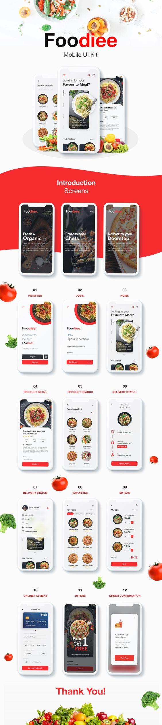 دانلود رابط کاربری برنامه موبایل آشپزی